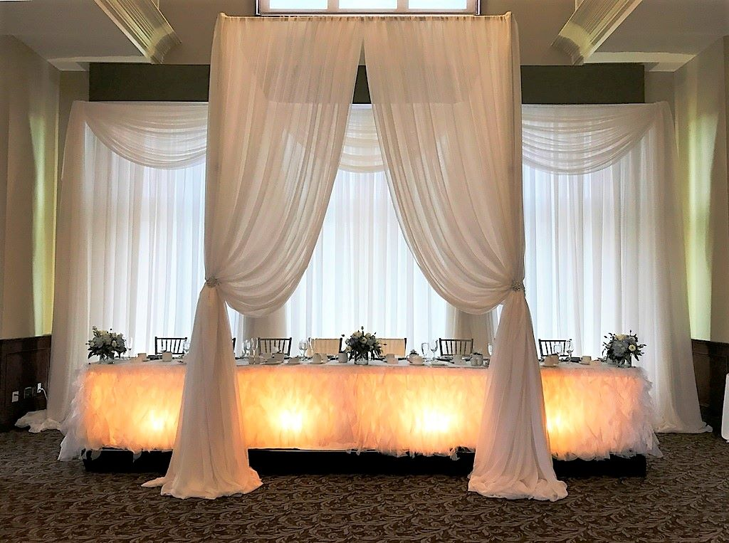 Trio Border Backdrop with Head Table Canopy